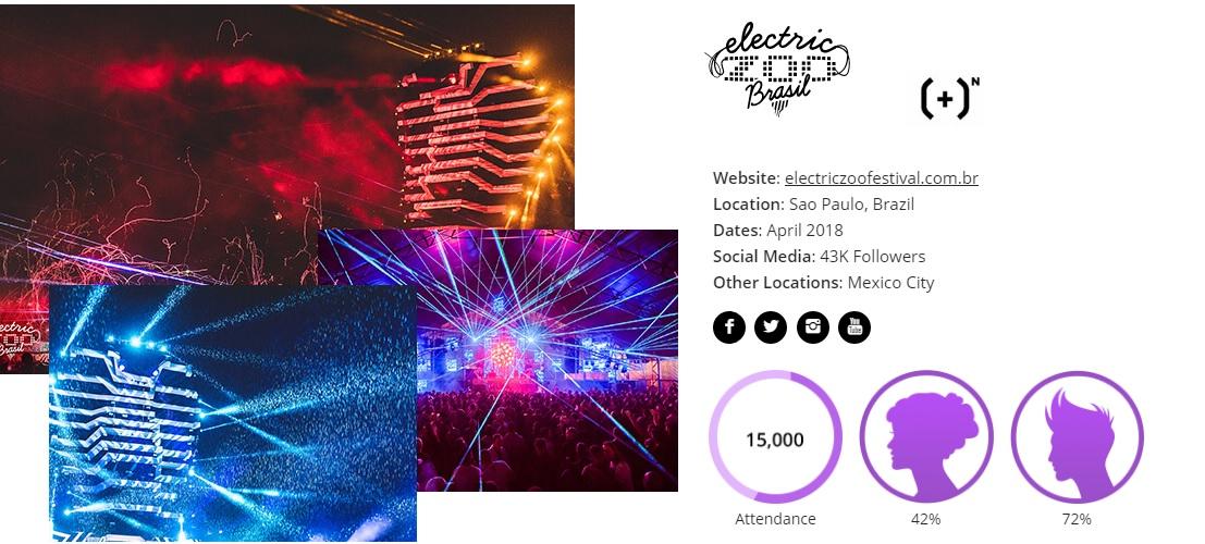 Site oficial da Live Style